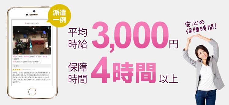 平均時給3000円以上!4時間保障以上!